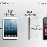 iPad Mini y Nexus 7