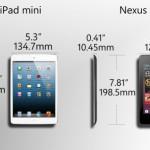 iPad Mini y Nexus 7 preparan nueva versión con alta resolución